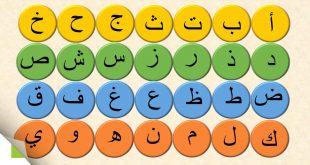 صورة حروف الهجاء العربية بالترتيب , اجمل حروف الهجاء