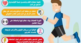 صور كلمة عن الرياضة , فوائد الرياضة المتعددة للجسم