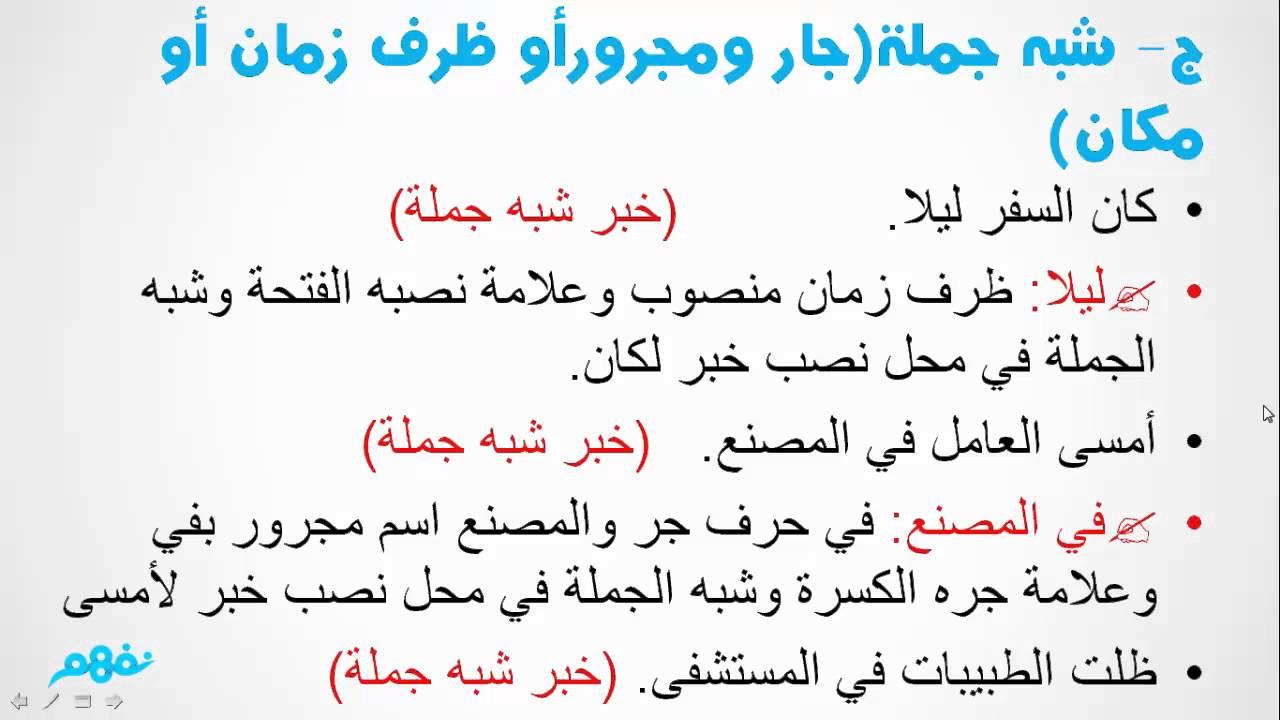 صورة اسم كان واخواتها , القواعد النحوية للغة العربية