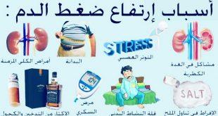 ما هو علاج ارتفاع ضغط الدم , افضل علاج سريع لضغط الدم المرتفع
