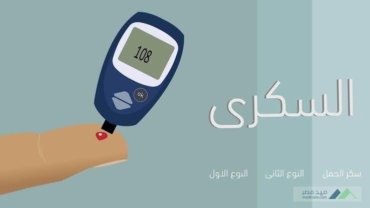 صورة مقدمة عن مرض السكري , كل ما يخص مرض السكر