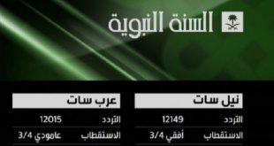 صورة تردد قناة السنة النبوية hd , تردد علي النايل سات