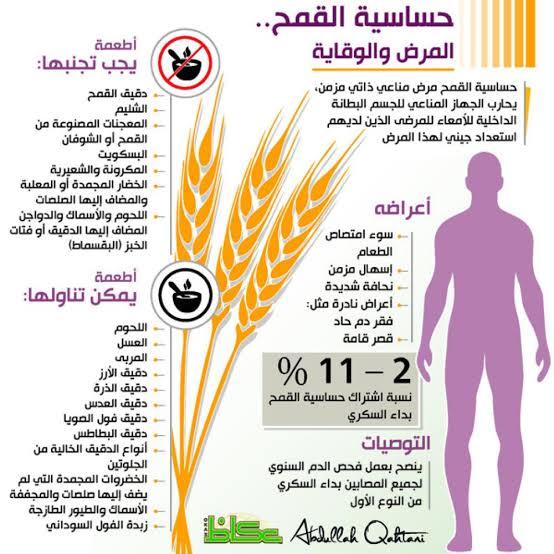 اعراض حساسية القمح القمح يسبب حساسيه ماهي الاعراض فنجان قهوة
