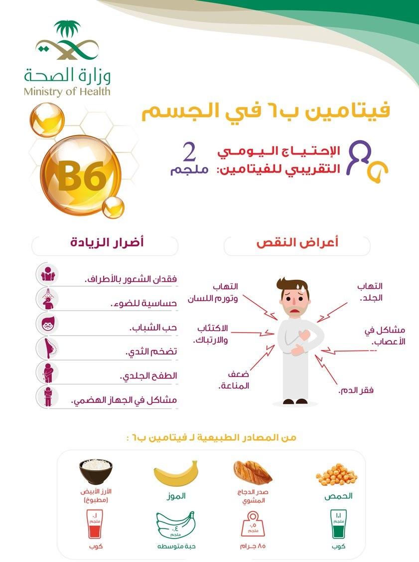 اعراض نقص فيتامين ب نقص فيتامين ب ماذا يؤدى فنجان قهوة