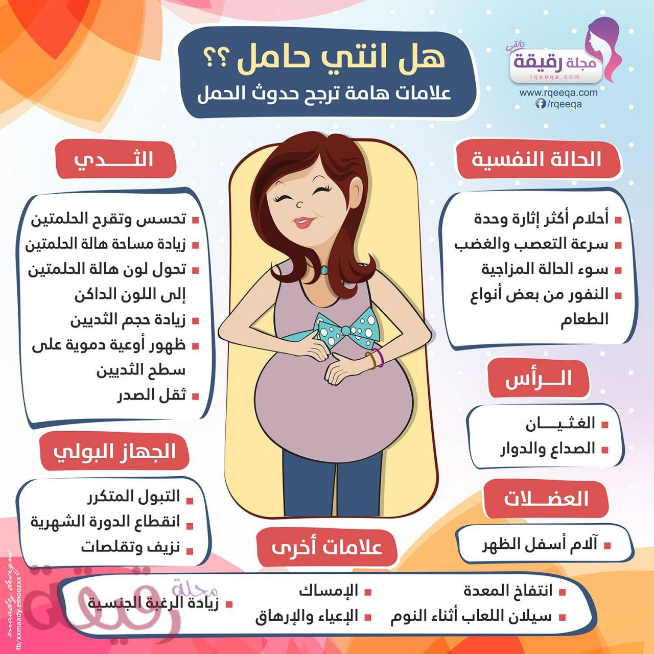صورة هل من اعراض الحمل الم الثدي , اهم الاعراض للحمل