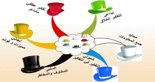 القبعات الست وطرقها في التدريس , اشكال مختلفة لطرق التفكير