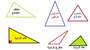 صورة حالات تشابه المثلثات , شرح مبسط هيخليكم تفهمو حالات تشابه المثلثات